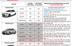 Chuyên các dòng xe Toyota - Giá cạnh tranh - Ưu đãi khủng - tặng nhiều phụ kiện - Vay 90 giá 480 triệu tại Cả nước